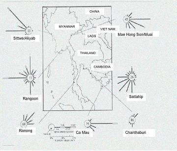 chapter 3 protection from wind and salt sprayfigure 3 1 january wind roses showing frequency of wind occurrence in various speed categories (including calm) for each compass direction (traxler et al