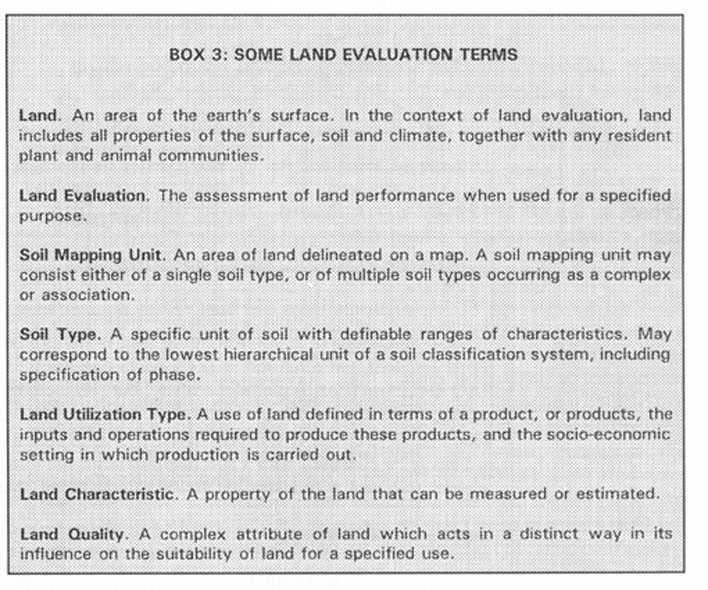 Agro-ecological zoning