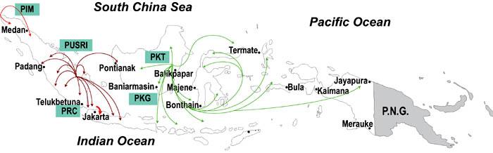Fertilier use by crop in Indonesia