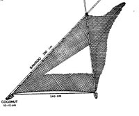Fig. 2 - Push net for shrimp