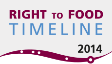 Right to Food Timeline
