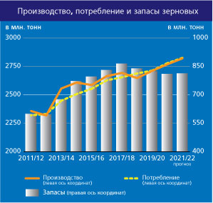 home graph 4 ru jun21