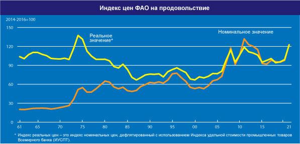 home graph 3 ru oct739