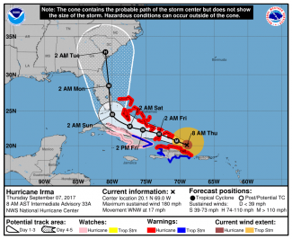 Path of the storm as of September 7th.