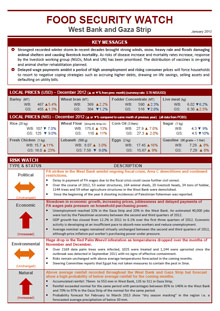Food Security Watch West Bank and Gaza Strip - January 2013