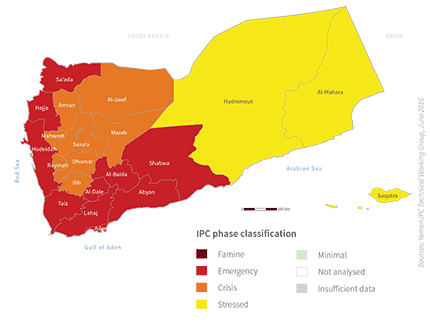 Acute food insecurity situation in Yemen