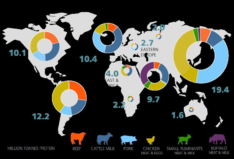 Results   Global Livestock Environmental Assessment Model (GLEAM