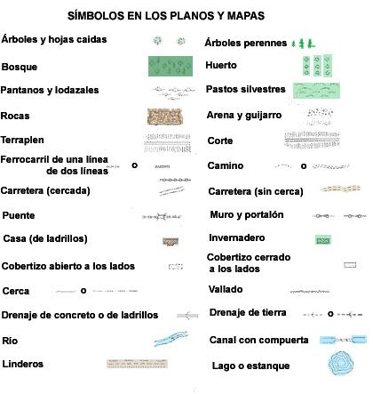 9 Planos Y Mapas Topogr Ficos