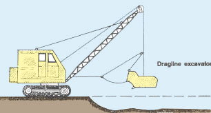 4  Earthmoving Methods