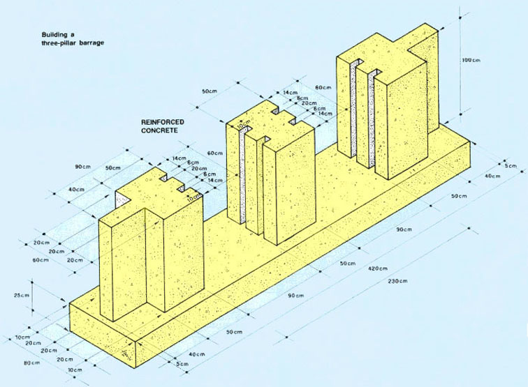 note: to make the concrete forms and fix the reinforcement well, you may  need the help of a good mason