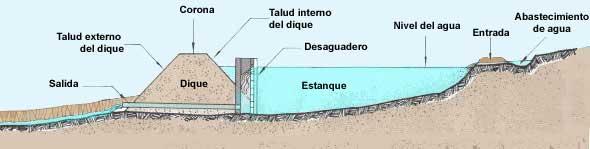 1 informaci n b sica for Diferencia entre tanque y estanque