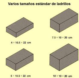 3 Materiales Basicos Para La Construccion