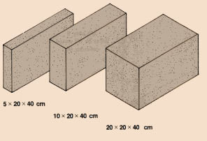 3  Basic Materials For Construction