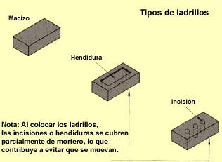 3 materiales basicos para la construccion for Cuanto cuesta una piscina de cemento