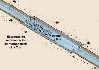 11 obras de defensa contra las inundaciones y la colmataci n for Estanque de hormigon