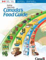 Canada's food guide. Reproduced with permission.
