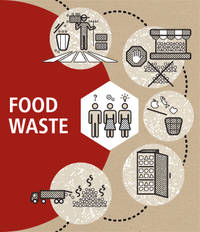Food waste | Technical Platform on the Measurement and Reduction of