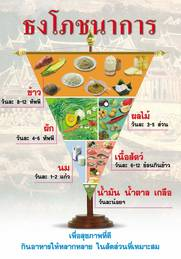 The Thai food guide. Reproduced with permission.