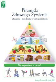 The Polish food guide for children. Reproduced with permission.