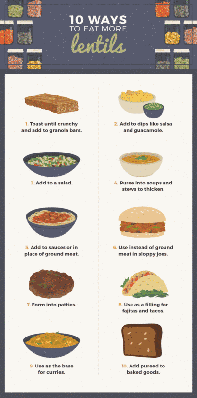 Everything You Need to Know About Lentils | 2016