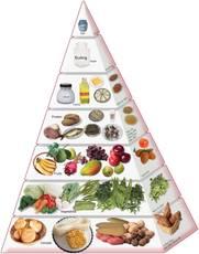 Food Based Dietary Guidelines Viet Nam